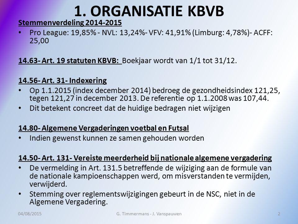 1. ORGANISATIE KBVB Stemmenverdeling 2014-2015 Pro League: 19,85% - NVL: 13,24%- VFV: 41,91% (Limburg: 4,78%)- ACFF: 25,00 14.63- Art. 19 statuten KBV
