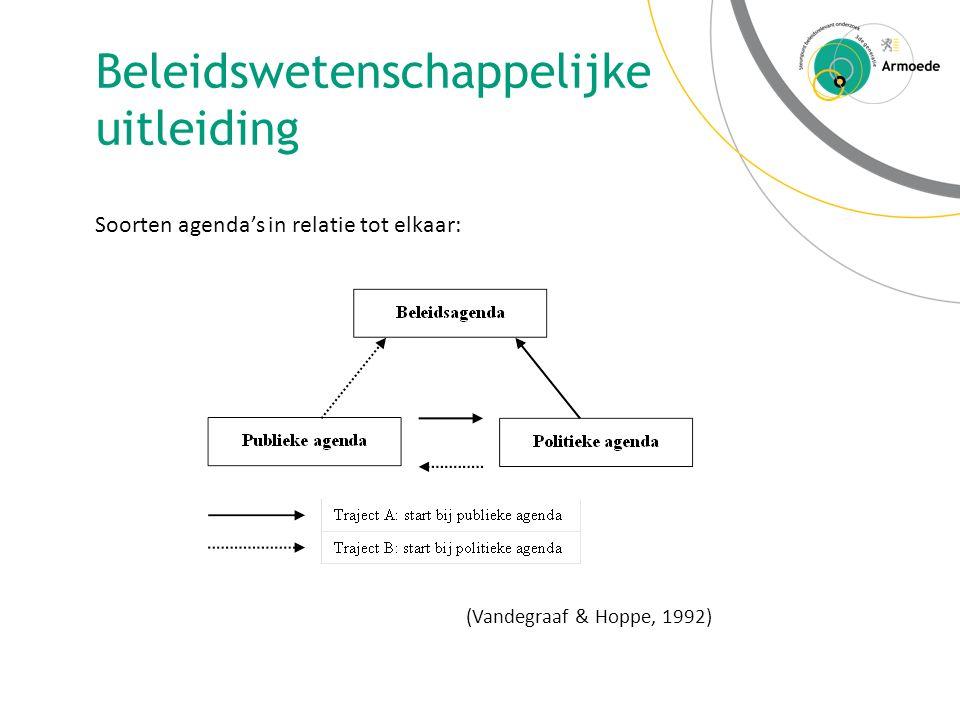 Beleidswetenschappelijke uitleiding Soorten agenda's in relatie tot elkaar: (Vandegraaf & Hoppe, 1992)