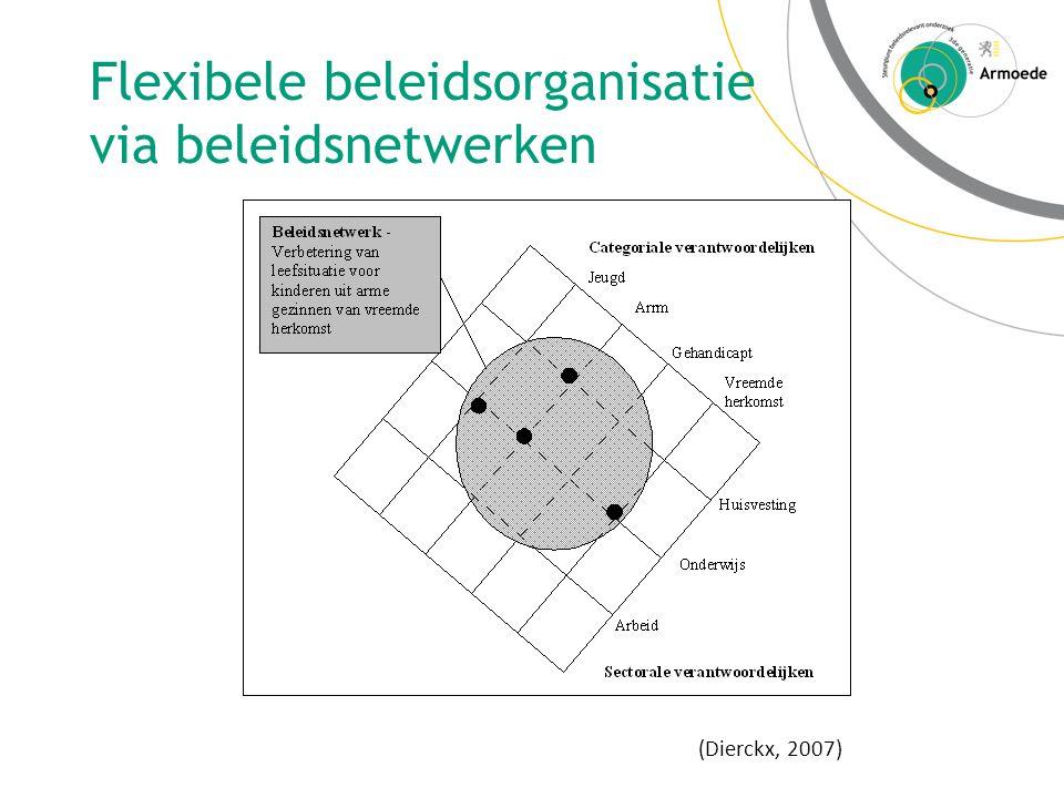 Flexibele beleidsorganisatie via beleidsnetwerken (Dierckx, 2007)