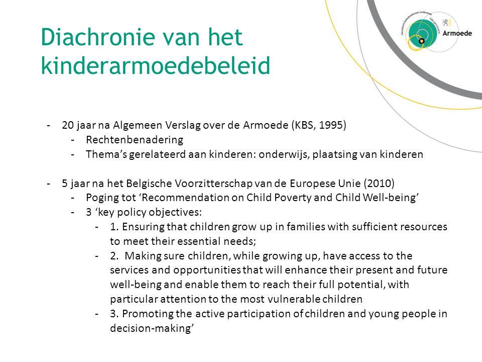 Diachronie van het kinderarmoedebeleid -20 jaar na Algemeen Verslag over de Armoede (KBS, 1995) -Rechtenbenadering -Thema's gerelateerd aan kinderen: onderwijs, plaatsing van kinderen -5 jaar na het Belgische Voorzitterschap van de Europese Unie (2010) -Poging tot 'Recommendation on Child Poverty and Child Well-being' -3 'key policy objectives: -1.