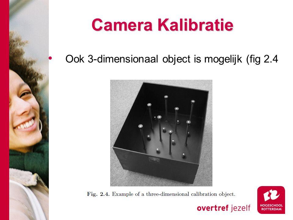 # Ook 3-dimensionaal object is mogelijk (fig 2.4