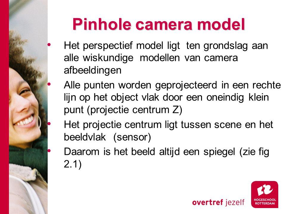 # Pinhole camera model