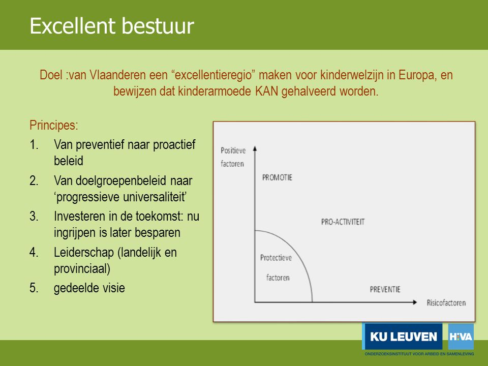 Excellent bestuur Principes: 1.Van preventief naar proactief beleid 2.Van doelgroepenbeleid naar 'progressieve universaliteit' 3.Investeren in de toekomst: nu ingrijpen is later besparen 4.Leiderschap (landelijk en provinciaal) 5.gedeelde visie Doel :van Vlaanderen een excellentieregio maken voor kinderwelzijn in Europa, en bewijzen dat kinderarmoede KAN gehalveerd worden.