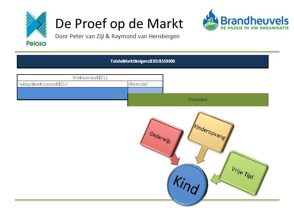 De Proef op de Markt Door Peter van Zijl & Raymond van Hensbergen