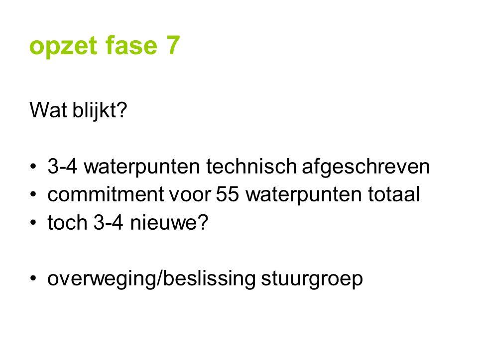 opzet fase 7 Wat blijkt? 3-4 waterpunten technisch afgeschreven commitment voor 55 waterpunten totaal toch 3-4 nieuwe? overweging/beslissing stuurgroe