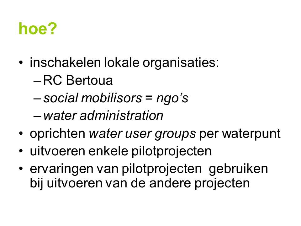 hoe? inschakelen lokale organisaties: –RC Bertoua –social mobilisors = ngo's –water administration oprichten water user groups per waterpunt uitvoeren