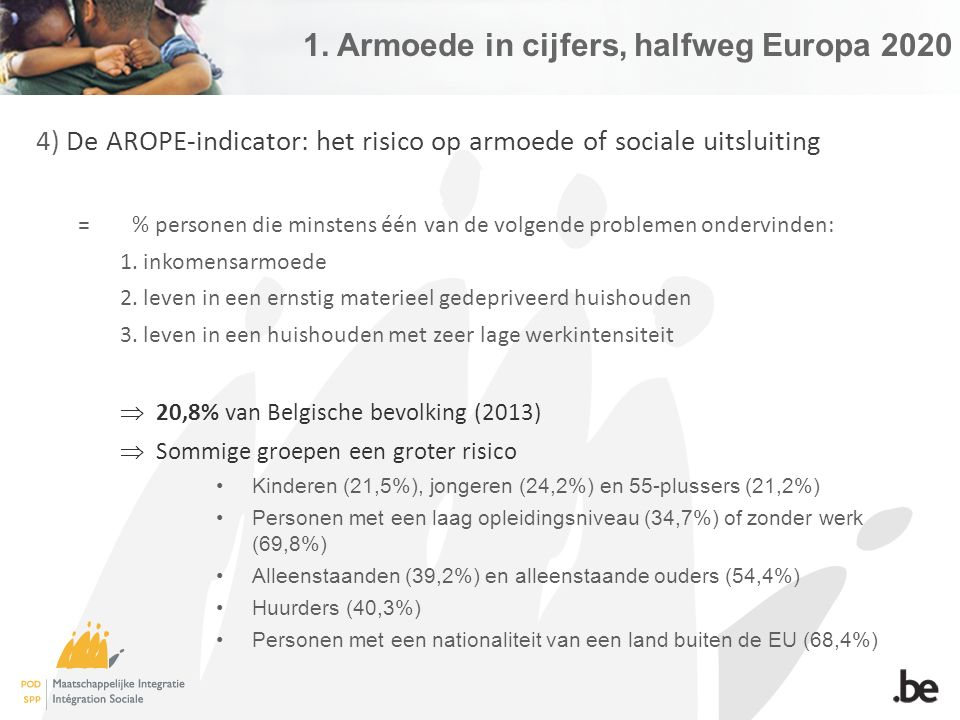 1. Armoede in cijfers, halfweg Europa 2020 4) De AROPE-indicator: het risico op armoede of sociale uitsluiting =% personen die minstens één van de vol