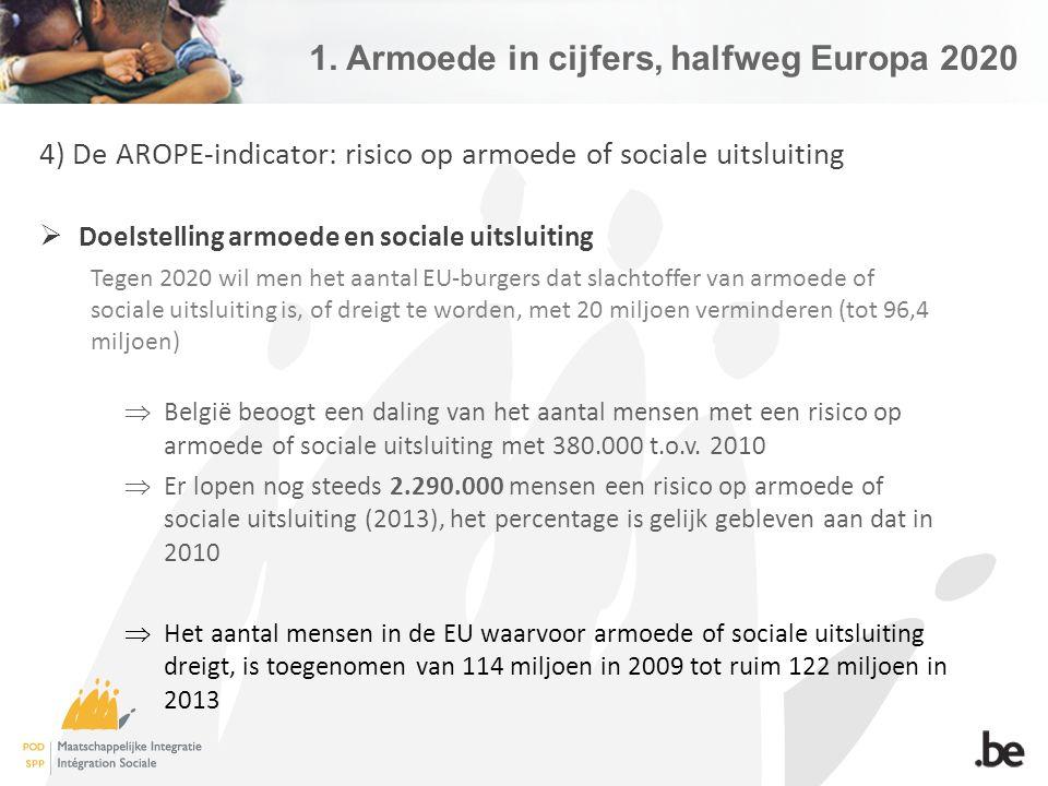 4) De AROPE-indicator: risico op armoede of sociale uitsluiting  Doelstelling armoede en sociale uitsluiting Tegen 2020 wil men het aantal EU-burgers