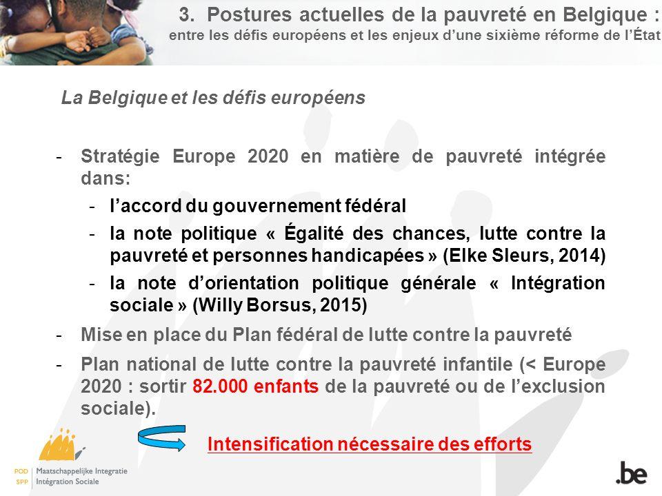 3. Postures actuelles de la pauvreté en Belgique : entre les défis européens et les enjeux d'une sixième réforme de l'État La Belgique et les défis eu