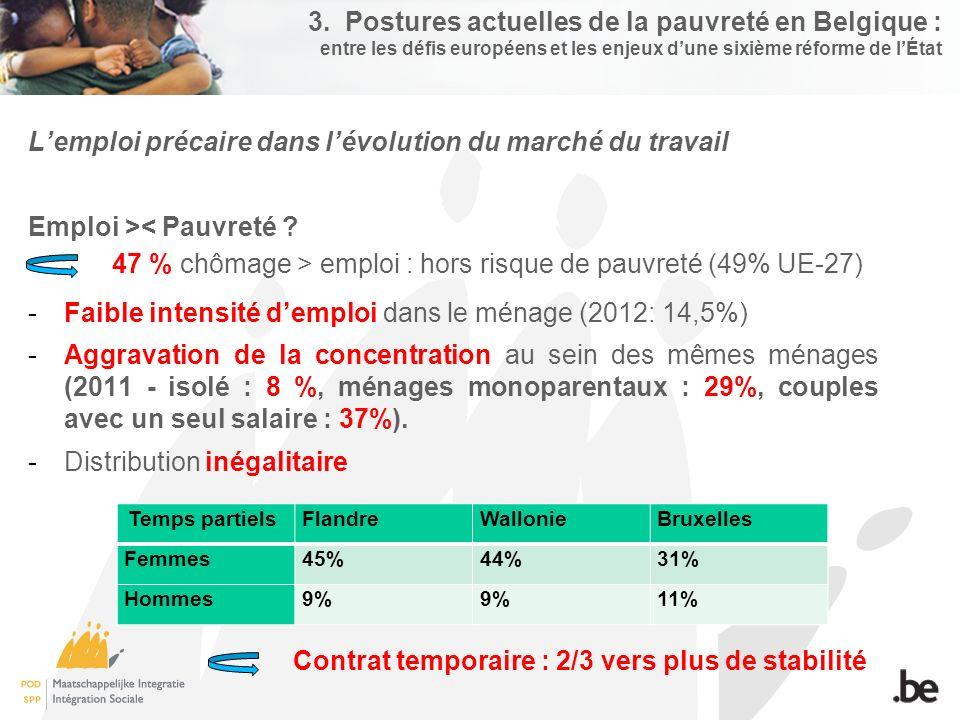 3. Postures actuelles de la pauvreté en Belgique : entre les défis européens et les enjeux d'une sixième réforme de l'État L'emploi précaire dans l'év