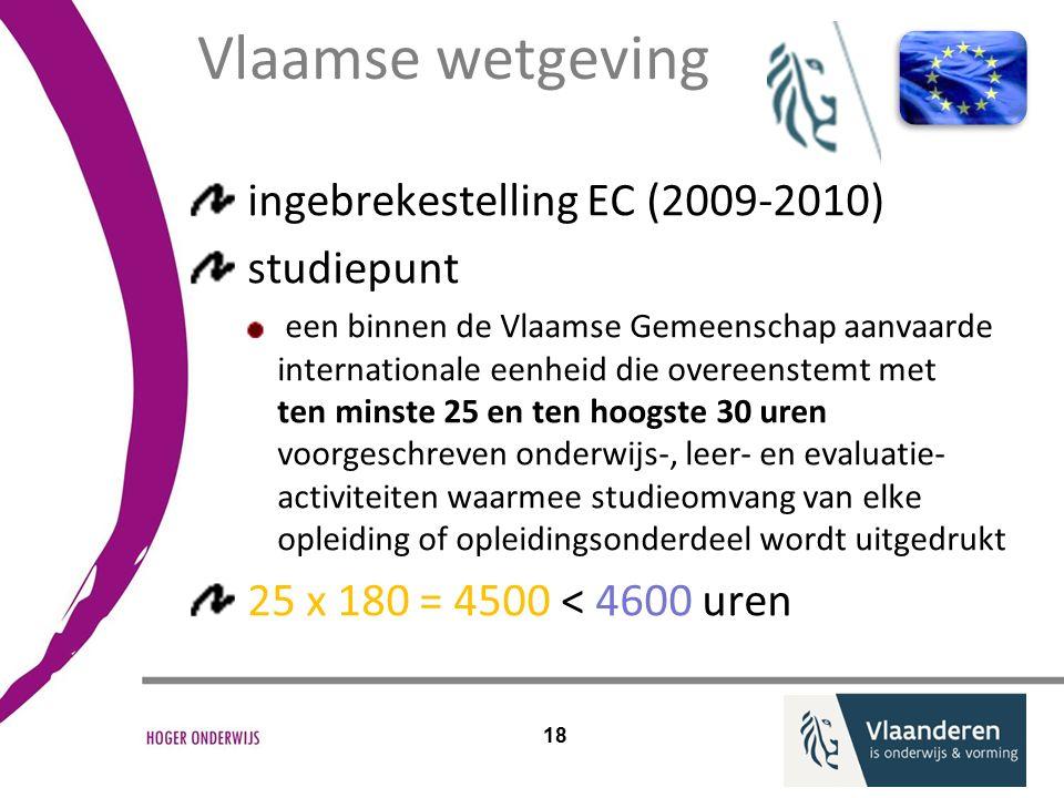 ingebrekestelling EC (2009-2010) studiepunt een binnen de Vlaamse Gemeenschap aanvaarde internationale eenheid die overeenstemt met ten minste 25 en ten hoogste 30 uren voorgeschreven onderwijs-, leer- en evaluatie- activiteiten waarmee studieomvang van elke opleiding of opleidingsonderdeel wordt uitgedrukt 25 x 180 = 4500 < 4600 uren 18 Vlaamse wetgeving