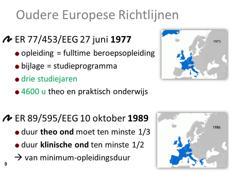 Dé Europese Richtlijn ER 2005/36/EG betreffende de erkenning van beroepskwalificaties = verzameling alle 7 specifieke 1.