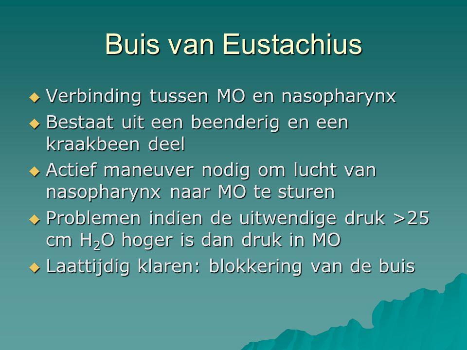 Buis van Eustachius  Verbinding tussen MO en nasopharynx  Bestaat uit een beenderig en een kraakbeen deel  Actief maneuver nodig om lucht van nasopharynx naar MO te sturen  Problemen indien de uitwendige druk >25 cm H 2 O hoger is dan druk in MO  Laattijdig klaren: blokkering van de buis