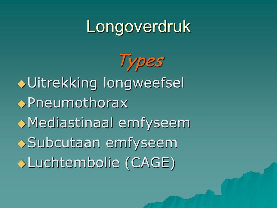 Longoverdruk Types  Uitrekking longweefsel  Pneumothorax  Mediastinaal emfyseem  Subcutaan emfyseem  Luchtembolie (CAGE)
