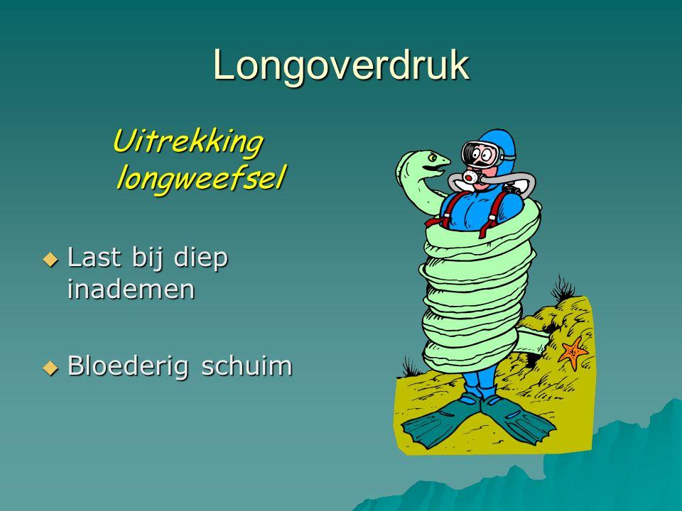 Longoverdruk Uitrekking longweefsel  Last bij diep inademen  Bloederig schuim