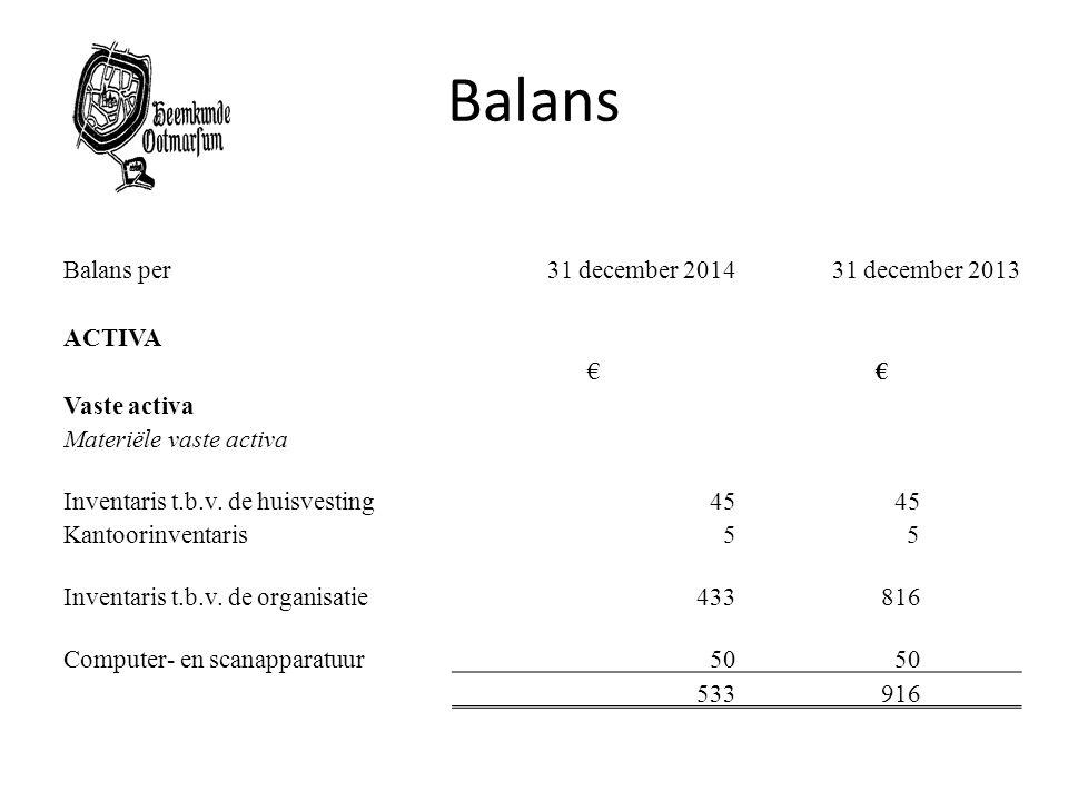Balans Balans per31 december 201431 december 2013 ACTIVA € € Vaste activa Materiële vaste activa Inventaris t.b.v. de huisvesting45 Kantoorinventaris5