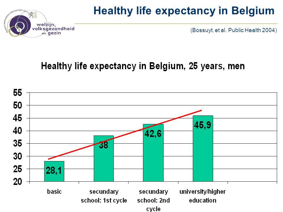 Socio-economic inequalities in health Healthy life expectancy in Belgium (Bossuyt, et al.