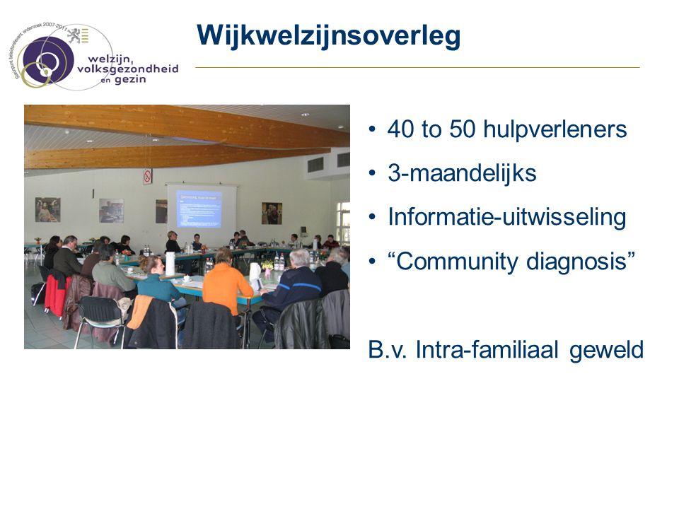 Wijkwelzijnsoverleg 40 to 50 hulpverleners 3-maandelijks Informatie-uitwisseling Community diagnosis B.v.