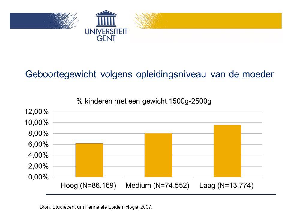 Evolutie kansarmoede index bij zeer jonge kinderen (Vlaams gewest) Bron: Kind en Gezin - IMirage (2013)