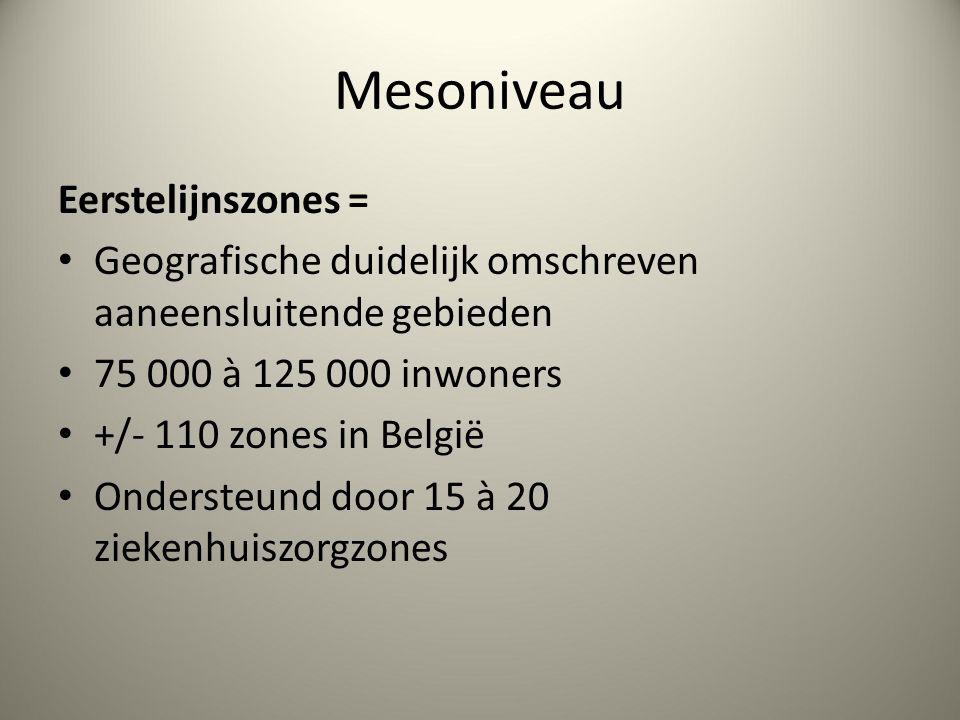 Mesoniveau Eerstelijnszones = Geografische duidelijk omschreven aaneensluitende gebieden 75 000 à 125 000 inwoners +/- 110 zones in België Ondersteund door 15 à 20 ziekenhuiszorgzones