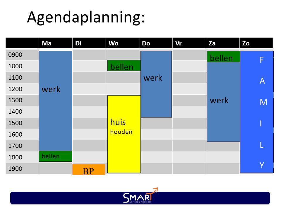 Agendaplanning: MaDiWoDoVrZaZo 0900 1000 1100 1200 1300 1400 1500 1600 1700 1800 1900 werk BP huis houden bellen