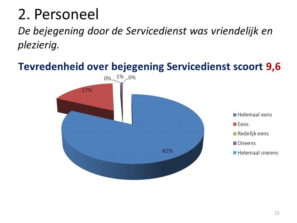 2. Personeel De bejegening door de Servicedienst was vriendelijk en plezierig. 12