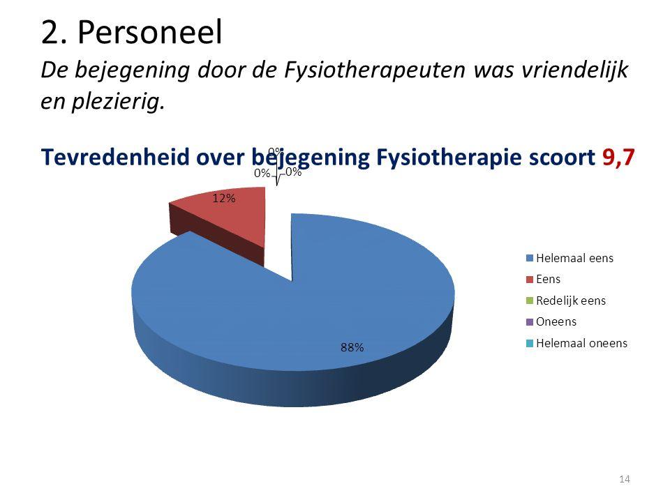 2. Personeel De bejegening door de Fysiotherapeuten was vriendelijk en plezierig. 14