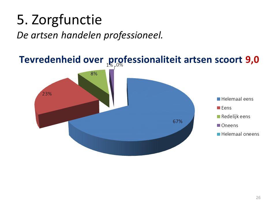 5. Zorgfunctie De artsen handelen professioneel. 26