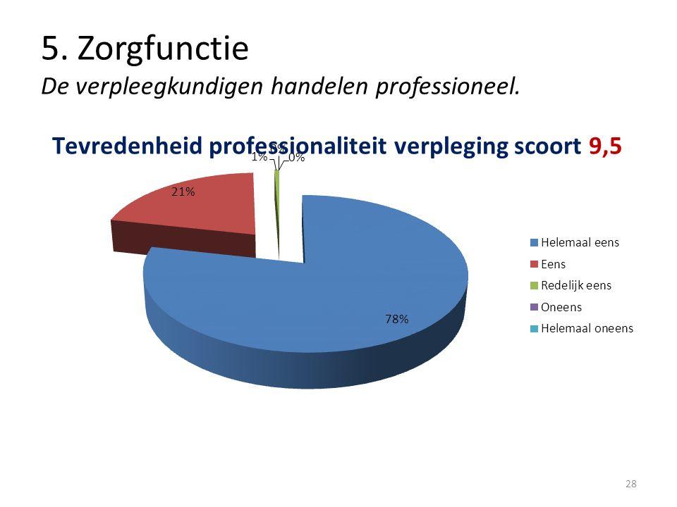 5. Zorgfunctie De verpleegkundigen handelen professioneel. 28