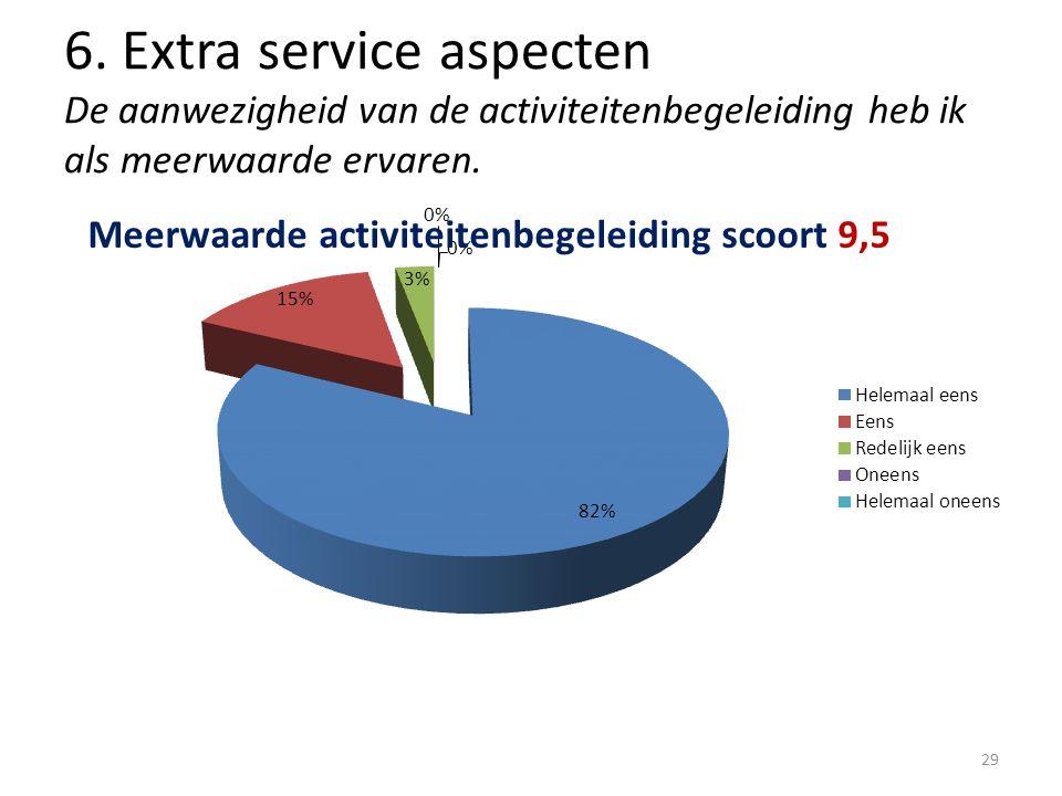 6. Extra service aspecten De aanwezigheid van de activiteitenbegeleiding heb ik als meerwaarde ervaren. 29