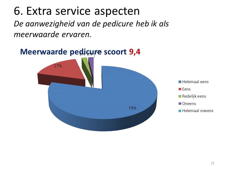 6. Extra service aspecten De aanwezigheid van de pedicure heb ik als meerwaarde ervaren. 31