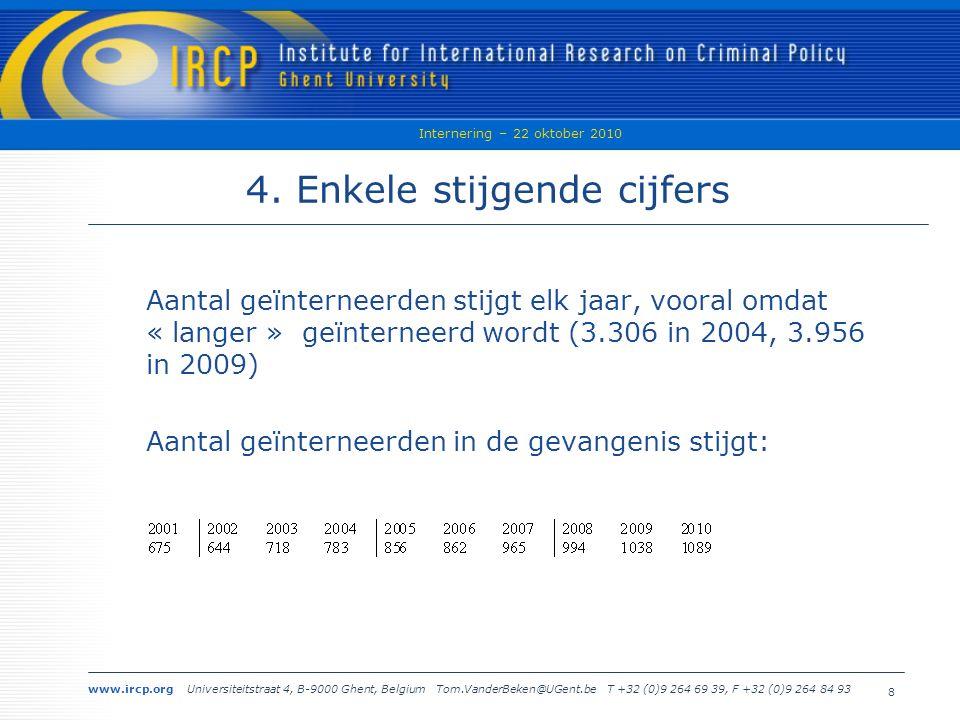 www.ircp.org Universiteitstraat 4, B-9000 Ghent, Belgium Tom.VanderBeken@UGent.be T +32 (0)9 264 69 39, F +32 (0)9 264 84 93 Internering – 22 oktober 2010 8 4.