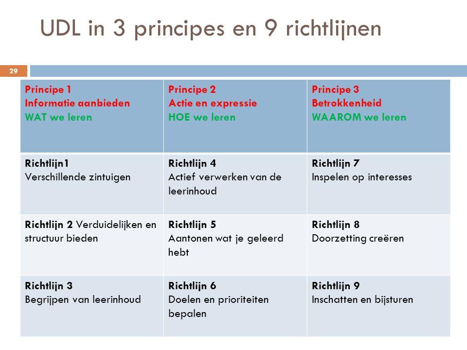UDL in 3 principes en 9 richtlijnen Principe 1 Informatie aanbieden WAT we leren Principe 2 Actie en expressie HOE we leren Principe 3 Betrokkenheid W