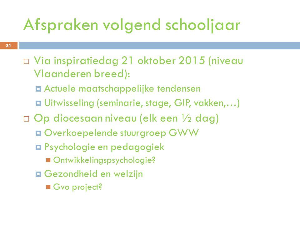 Afspraken volgend schooljaar  Via inspiratiedag 21 oktober 2015 (niveau Vlaanderen breed):  Actuele maatschappelijke tendensen  Uitwisseling (semin