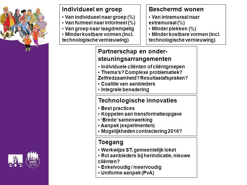 Individueel en groep Van individueel naar groep (%) Van formeel naar informeel (%) Van groep naar laagdrempelig Minder kostbare vormen (incl.
