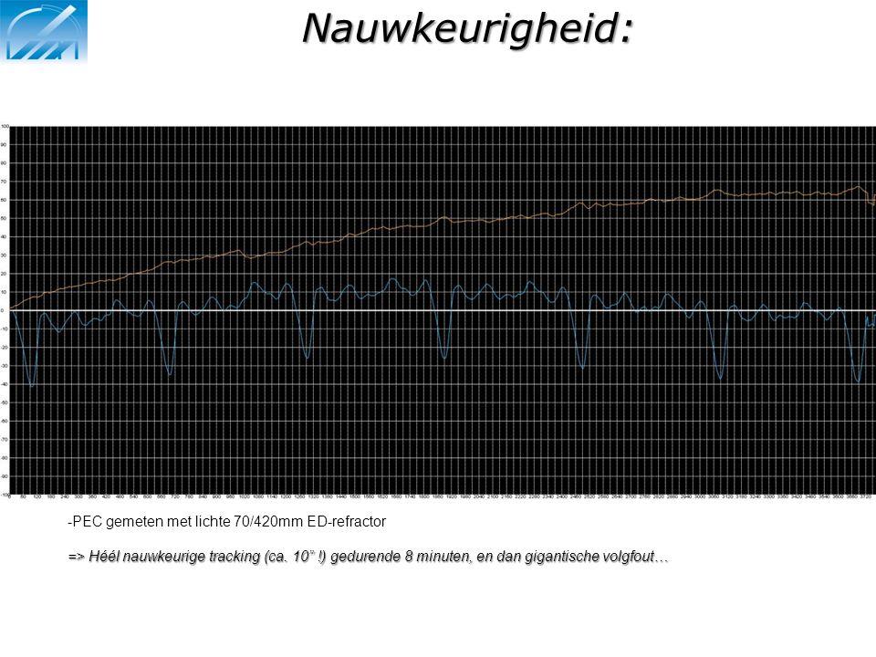 """Nauwkeurigheid: -PEC gemeten met lichte 70/420mm ED-refractor => Héél nauwkeurige tracking (ca. 10"""" !) gedurende 8 minuten, en dan gigantische volgfou"""