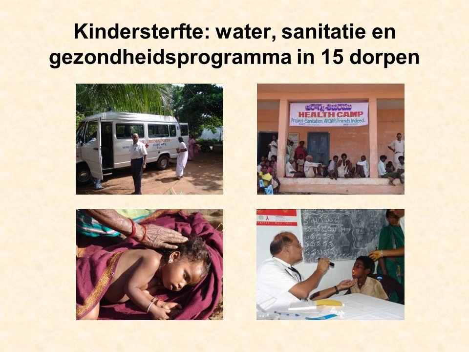 Kindersterfte: water, sanitatie en gezondheidsprogramma in 15 dorpen