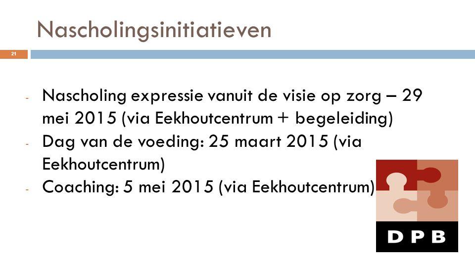 Nascholingsinitiatieven - Nascholing expressie vanuit de visie op zorg – 29 mei 2015 (via Eekhoutcentrum + begeleiding) - Dag van de voeding: 25 maart
