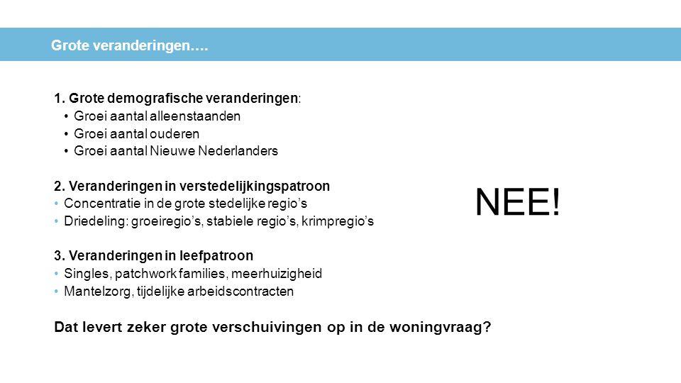 Grote veranderingen…. 1. Grote demografische veranderingen: Groei aantal alleenstaanden Groei aantal ouderen Groei aantal Nieuwe Nederlanders 2. Veran