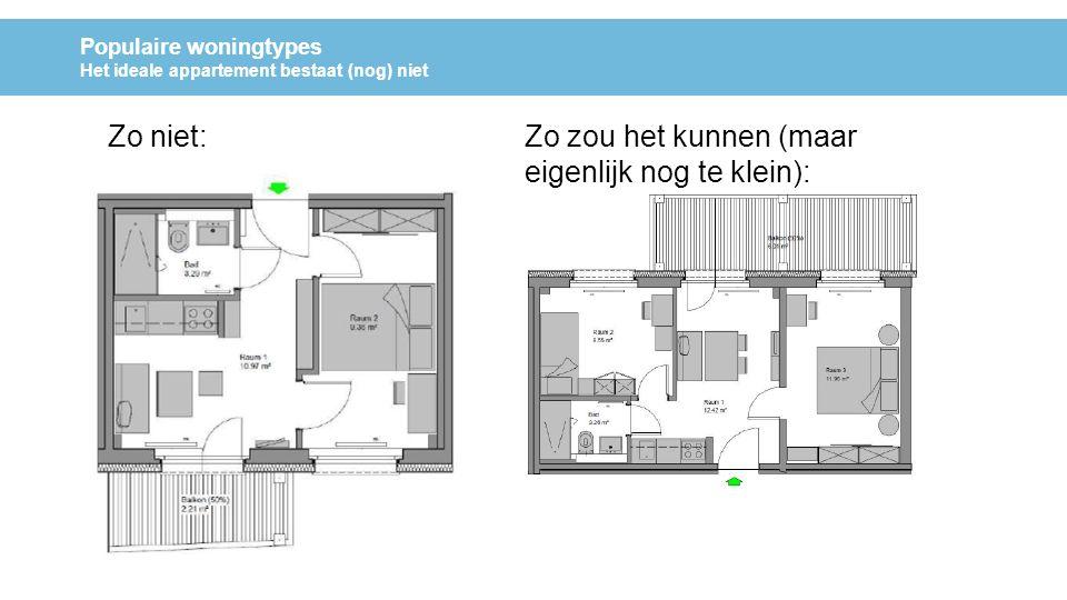 Populaire woningtypes Het ideale appartement bestaat (nog) niet Zo niet:Zo zou het kunnen (maar eigenlijk nog te klein):