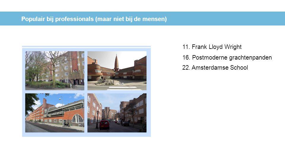 Populair bij professionals (maar niet bij de mensen) 11. Frank Lloyd Wright 16. Postmoderne grachtenpanden 22. Amsterdamse School
