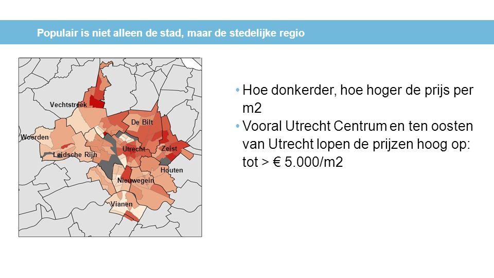 Populair is niet alleen de stad, maar de stedelijke regio Hoe donkerder, hoe hoger de prijs per m2 Vooral Utrecht Centrum en ten oosten van Utrecht lo