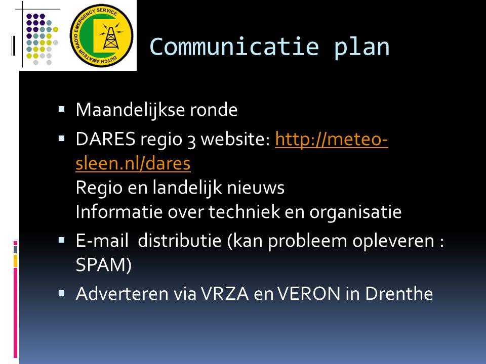 Communicatie plan  Maandelijkse ronde  DARES regio 3 website: http://meteo- sleen.nl/dares Regio en landelijk nieuws Informatie over techniek en org