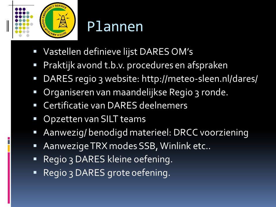 Plannen  Vastellen definieve lijst DARES OM's  Praktijk avond t.b.v. procedures en afspraken  DARES regio 3 website: http://meteo-sleen.nl/dares/ 