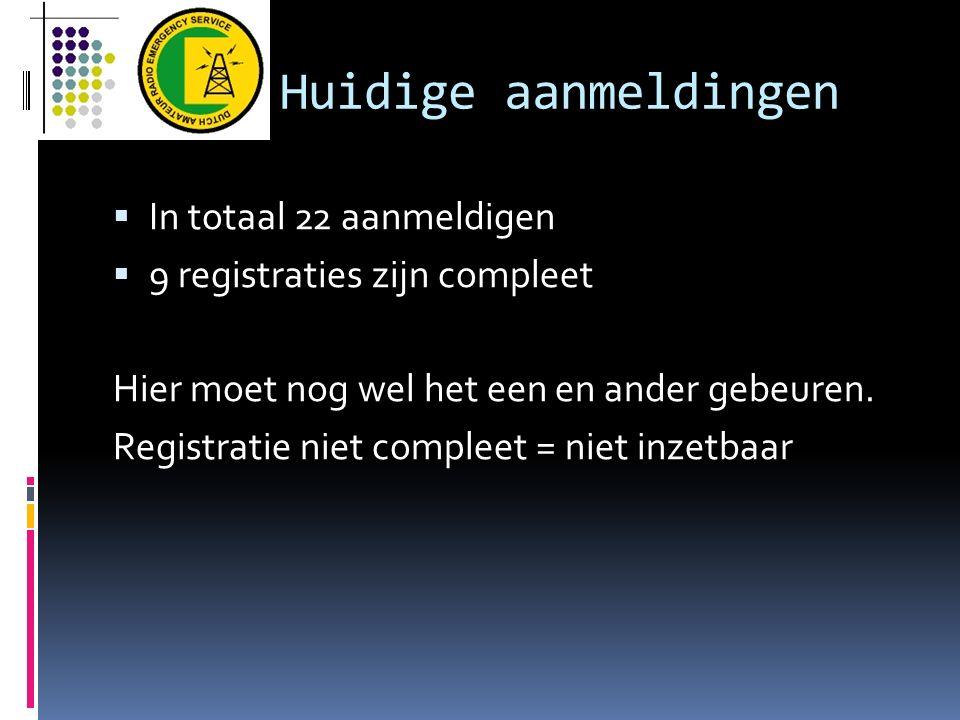 Huidige aanmeldingen  In totaal 22 aanmeldigen  9 registraties zijn compleet Hier moet nog wel het een en ander gebeuren. Registratie niet compleet