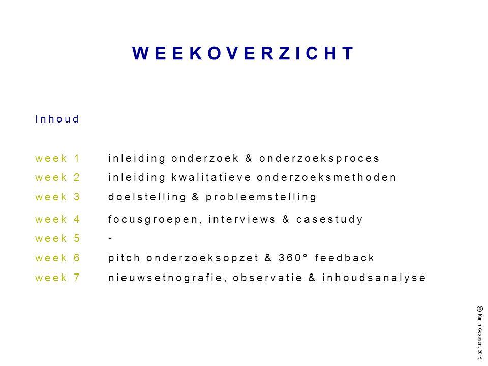 KWALITATIEF ONDERZOEK Onderzoeksmethode = 5 wijzen dataverzameling 1.Observatie / participerende observatie / niet participerende observatie / nieuwsetnografie 2.Interviews / informeel / ongestructureerd / semi-gestructureerd / gestructureerd / focus groepen / diepte-interview / vrije attitude interview 3.Secundaire data / kwalitatieve inhoudsanalyse / thematische analyse Karlijn Goossen, 2015