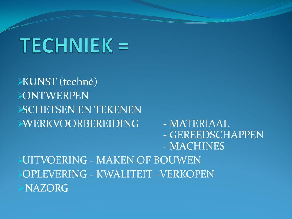 TECHNICI = IEDEREEN  Zijn mensen die één of meerdere technieken praktisch gebruiken  http://www.youtube.com/watch?v=1T wIUgd7eb0&feature=youtu.be http://www.youtube.com/watch?v=1T wIUgd7eb0&feature=youtu.be