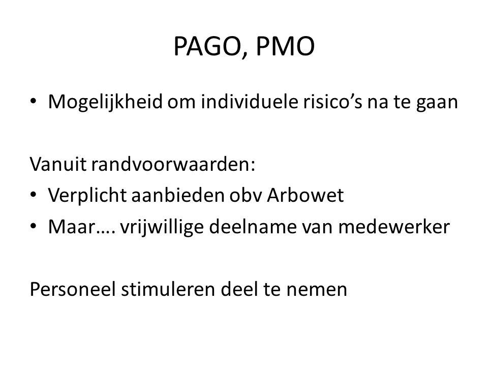 PAGO, PMO Mogelijkheid om individuele risico's na te gaan Vanuit randvoorwaarden: Verplicht aanbieden obv Arbowet Maar…. vrijwillige deelname van mede