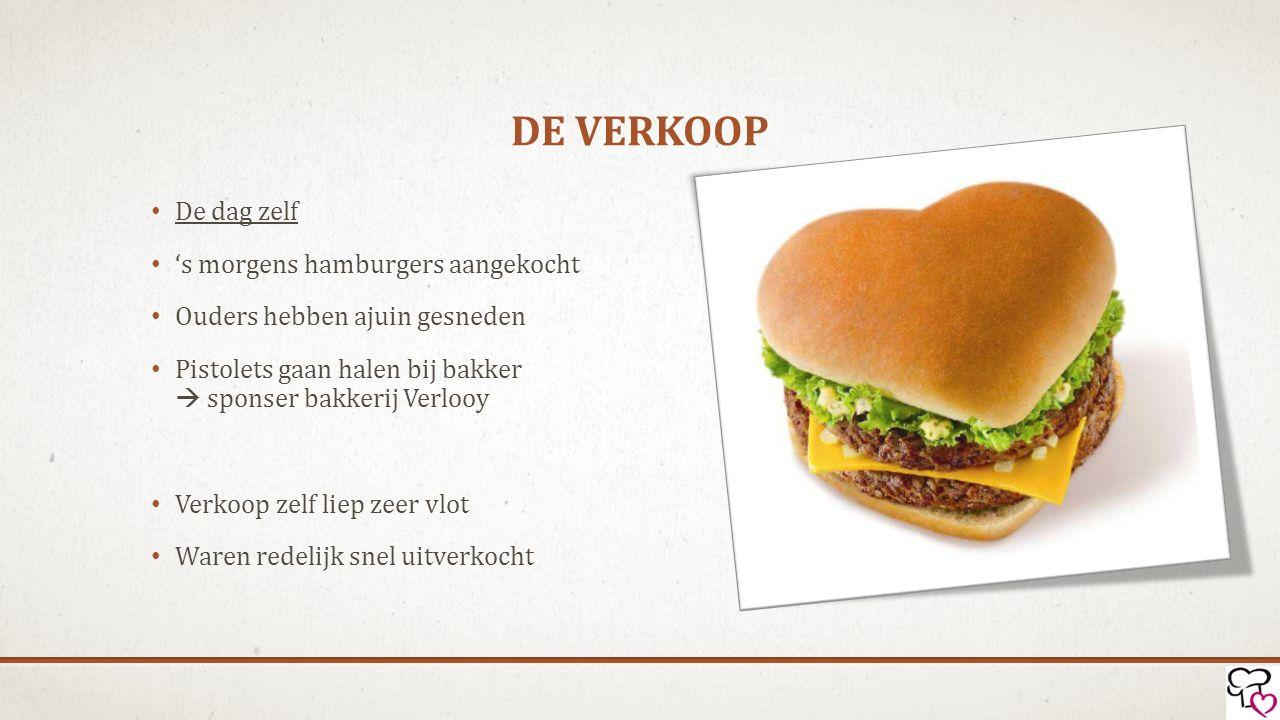 ONZE FOUT Teveel hamburgs in verhouding met pistolets  10 hamburgers apart verkocht voor mindere prijs Geen back-up plan voorzien voor slecht weer  Geluk gehad met het weer