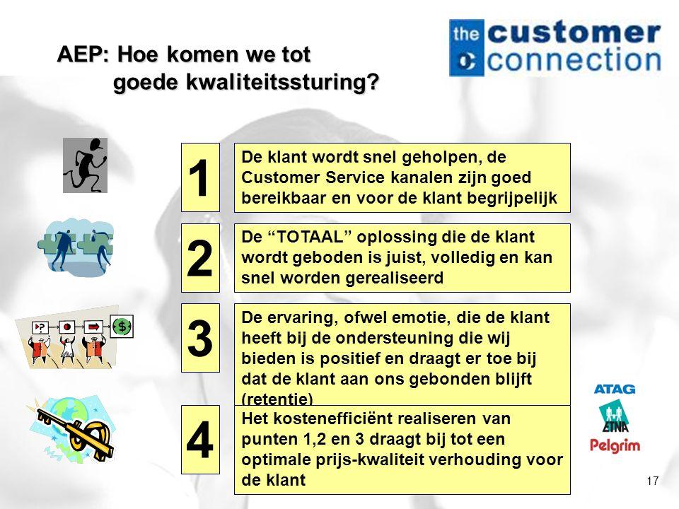 17 AEP: Hoe komen we tot goede kwaliteitssturing? De klant wordt snel geholpen, de Customer Service kanalen zijn goed bereikbaar en voor de klant begr
